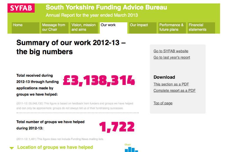 Annual report website screen grab